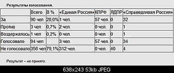 Нажмите на изображение для увеличения Название: 777.jpg Просмотров: 43 Размер:52.8 Кб ID:2301